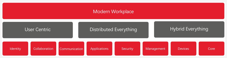 modern-workspace-digital-working